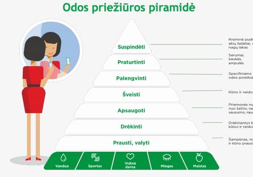 Gražios odos receptas – ekspertų sukurtoje odos priežiūros piramidėje