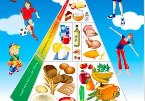 Norite būti sveiki - maistą rinkitės atsakingai!