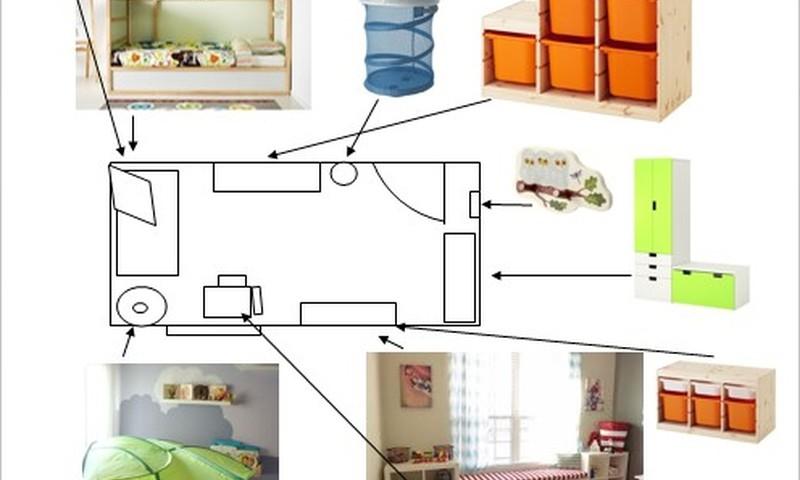 Kaip mes Dovydo svajonių kambarį kūrėme!