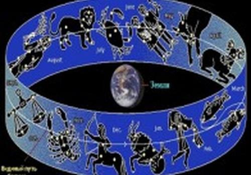 Ar tikite horoskopais?
